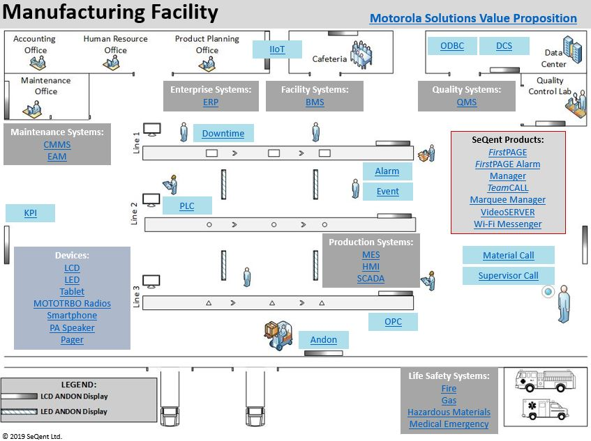 Industrial Manufacturing Facility E-Book